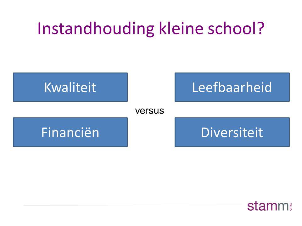 Instandhouding kleine school? Kwaliteit Financiën Leefbaarheid Diversiteit versus