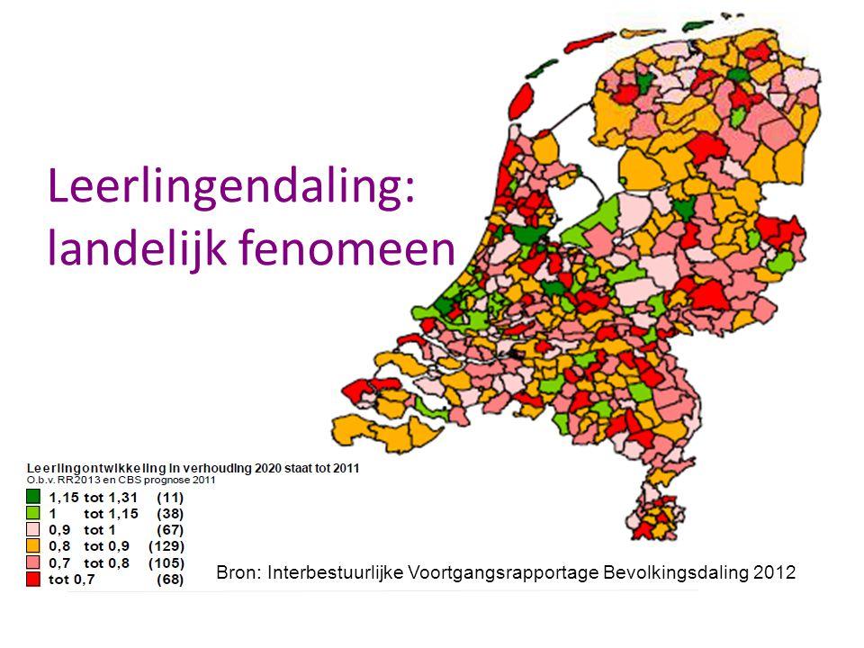 Leerlingendaling: landelijk fenomeen Bron: Interbestuurlijke Voortgangsrapportage Bevolkingsdaling 2012