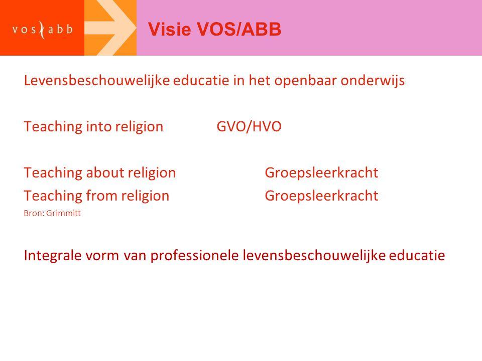 Visie VOS/ABB Levensbeschouwelijke educatie in het openbaar onderwijs Teaching into religionGVO/HVO Teaching about religionGroepsleerkracht Teaching f