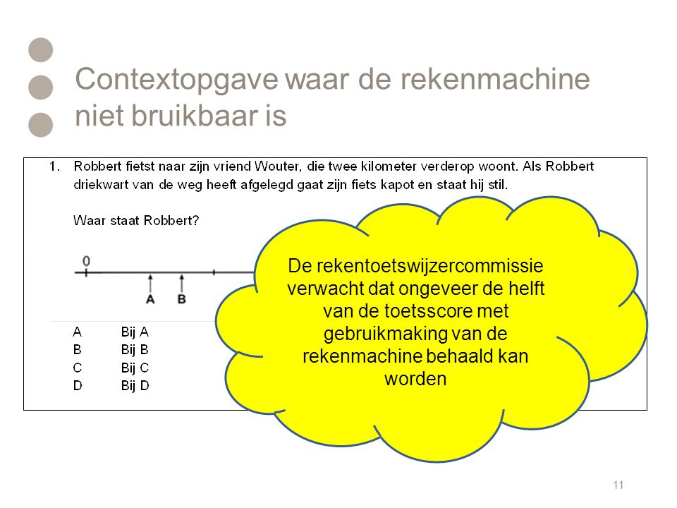 Contextopgave waar de rekenmachine niet bruikbaar is 11 De rekentoetswijzercommissie verwacht dat ongeveer de helft van de toetsscore met gebruikmakin