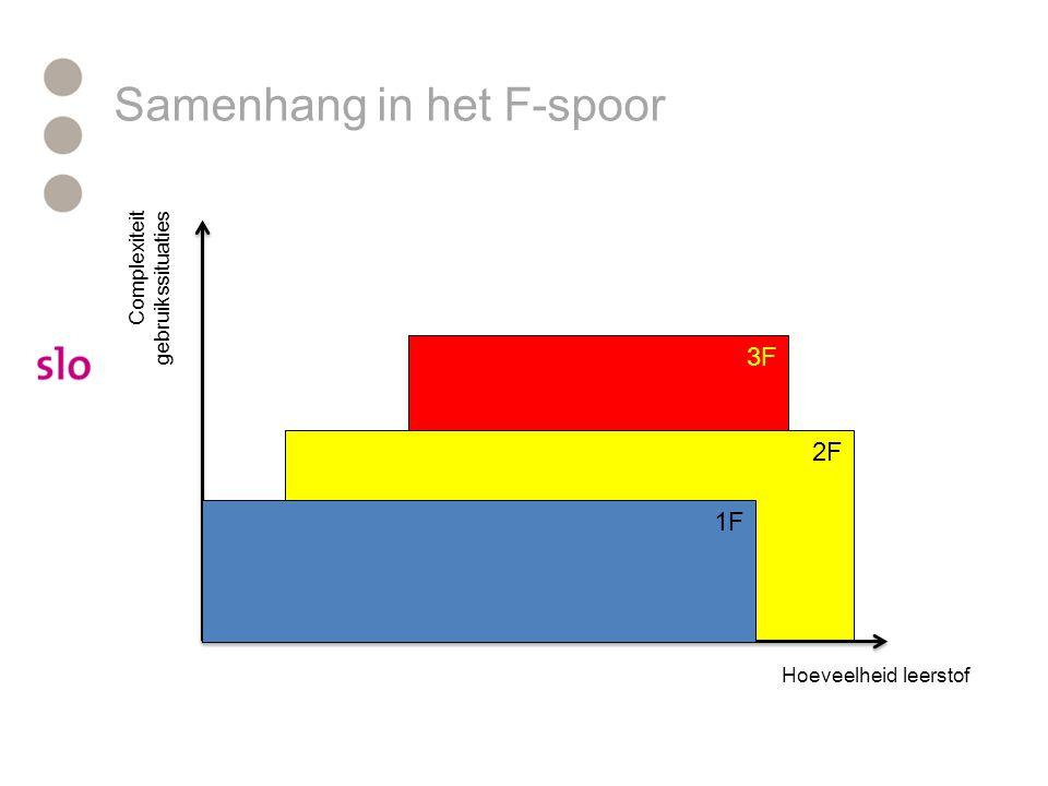 2F Samenhang in het F-spoor 1F 3F Hoeveelheid leerstof Complexiteit gebruikssituaties