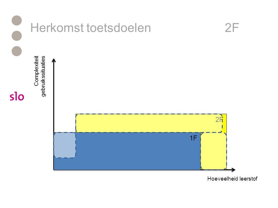 2F Herkomst toetsdoelen2F 1F Hoeveelheid leerstof Complexiteit gebruikssituaties