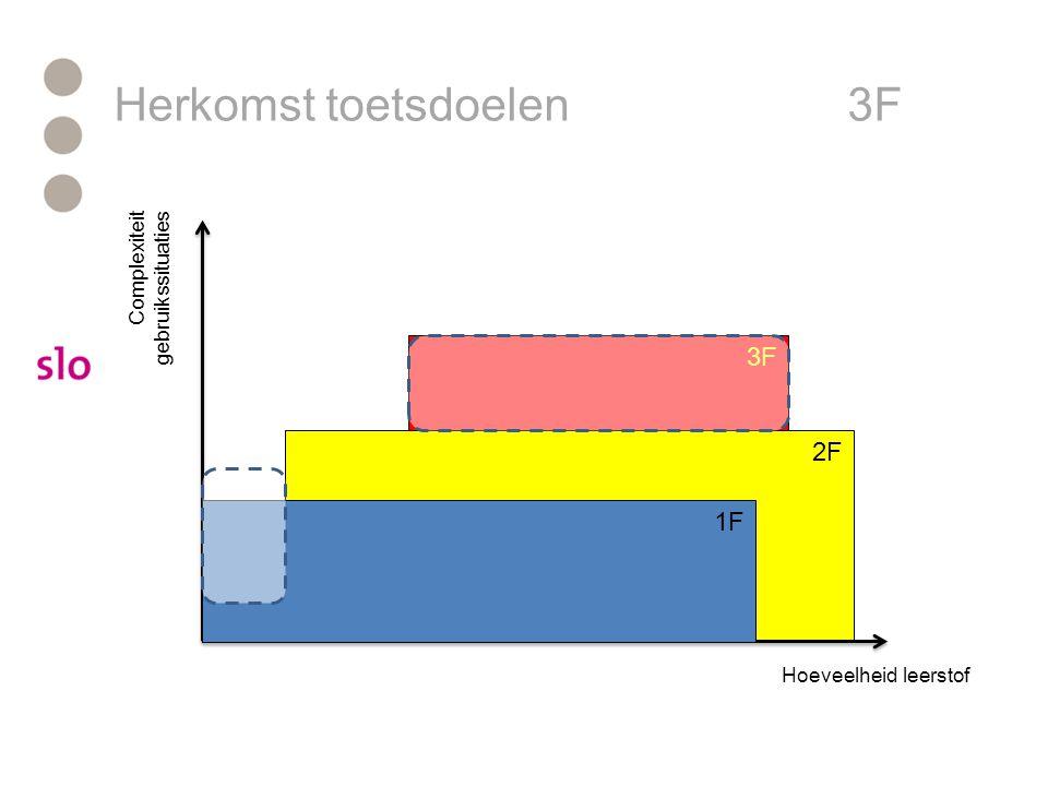 2F Herkomst toetsdoelen3F 1F 3F Hoeveelheid leerstof Complexiteit gebruikssituaties