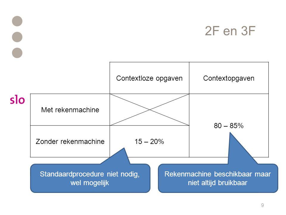 2F en 3F Contextloze opgavenContextopgaven Met rekenmachine 80 – 85% Zonder rekenmachine15 – 20% 9 Standaardprocedure niet nodig, wel mogelijk Rekenma