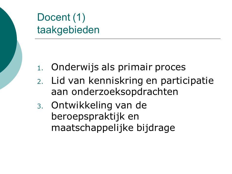 Docent (1) taakgebieden 1. Onderwijs als primair proces 2. Lid van kenniskring en participatie aan onderzoeksopdrachten 3. Ontwikkeling van de beroeps