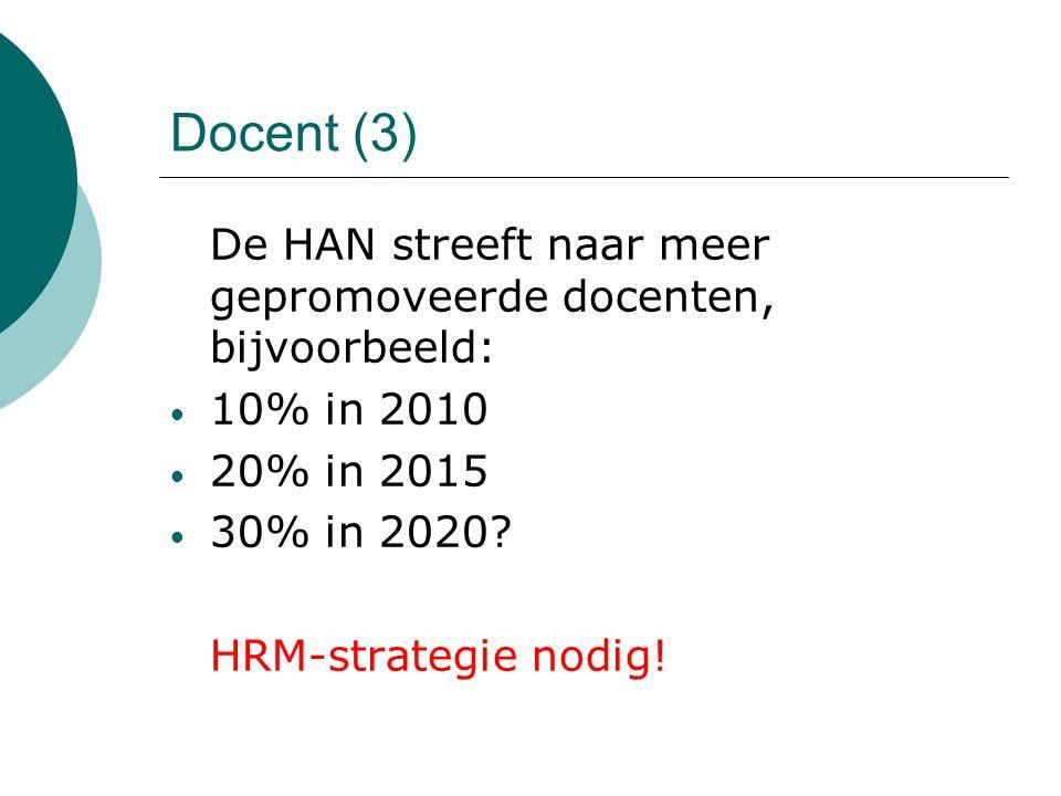 Docent (3) De HAN streeft naar meer gepromoveerde docenten, bijvoorbeeld: 10% in 2010 20% in 2015 30% in 2020? HRM-strategie nodig!