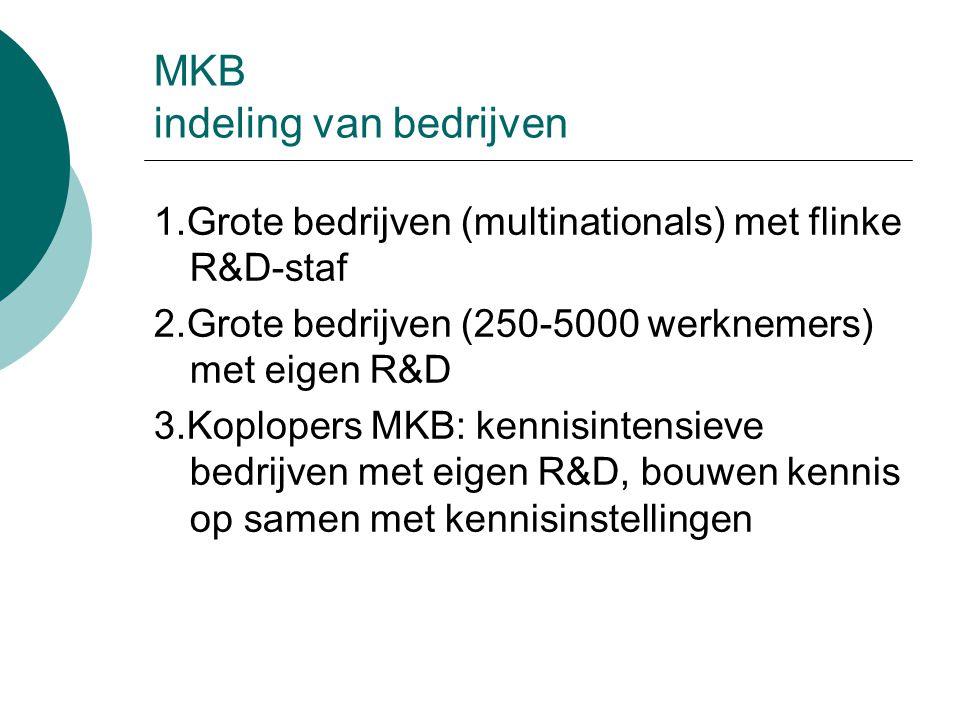MKB indeling van bedrijven 1.Grote bedrijven (multinationals) met flinke R&D-staf 2.Grote bedrijven (250-5000 werknemers) met eigen R&D 3.Koplopers MK