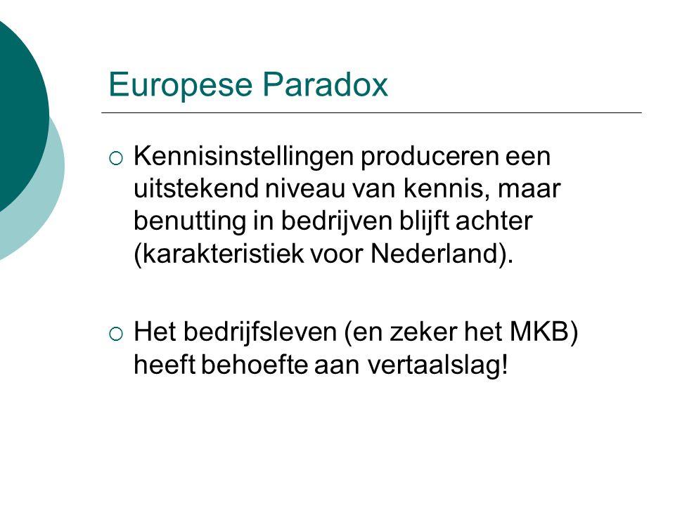 Europese Paradox  Kennisinstellingen produceren een uitstekend niveau van kennis, maar benutting in bedrijven blijft achter (karakteristiek voor Nede