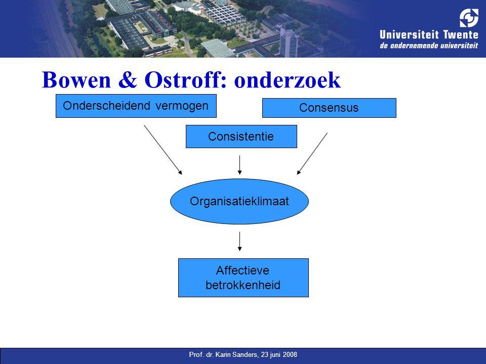 Prof. dr. Karin Sanders, 23 juni 2008 Bowen & Ostroff: onderzoek Onderscheidend vermogen Consensus Consistentie Organisatieklimaat Affectieve betrokke