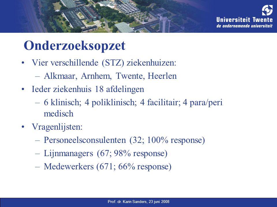 Prof. dr. Karin Sanders, 23 juni 2008 Onderzoeksopzet Vier verschillende (STZ) ziekenhuizen: –Alkmaar, Arnhem, Twente, Heerlen Ieder ziekenhuis 18 afd