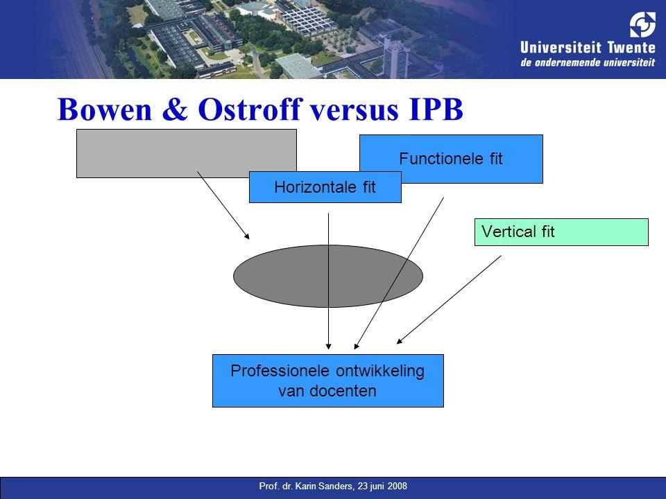 Prof. dr. Karin Sanders, 23 juni 2008 Bowen & Ostroff versus IPB Functionele fit Horizontale fit Professionele ontwikkeling van docenten Vertical fit