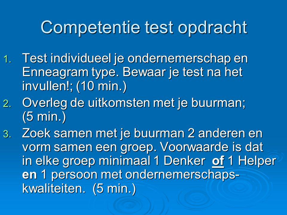 Competentie test opdracht 1. Test individueel je ondernemerschap en Enneagram type. Bewaar je test na het invullen!; (10 min.) 2. Overleg de uitkomste
