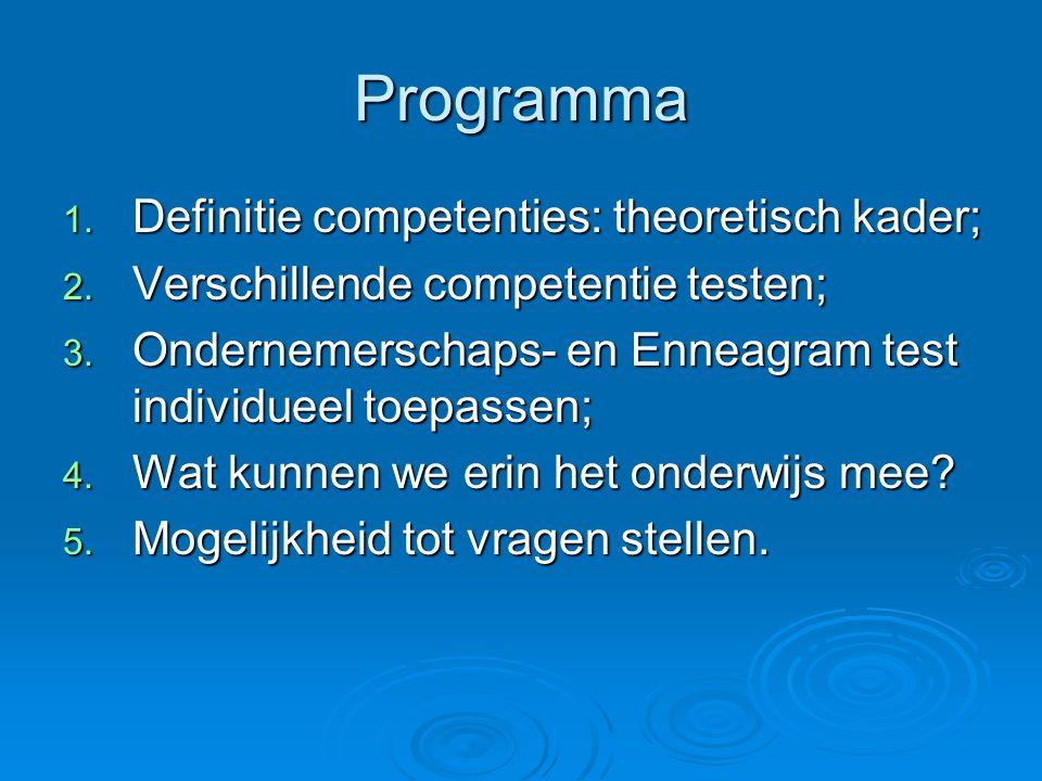 Programma 1. Definitie competenties: theoretisch kader; 2. Verschillende competentie testen; 3. Ondernemerschaps- en Enneagram test individueel toepas
