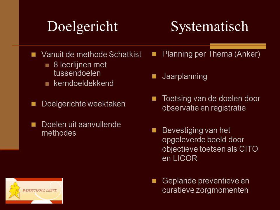 Doelgericht Vanuit de methode Schatkist 8 leerlijnen met tussendoelen kerndoeldekkend Doelgerichte weektaken Doelen uit aanvullende methodes Systemati