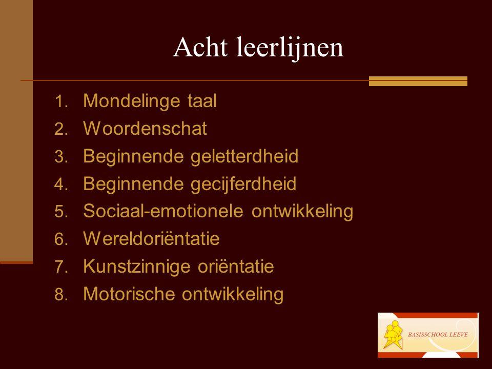 Acht leerlijnen 1. Mondelinge taal 2. Woordenschat 3. Beginnende geletterdheid 4. Beginnende gecijferdheid 5. Sociaal-emotionele ontwikkeling 6. Werel