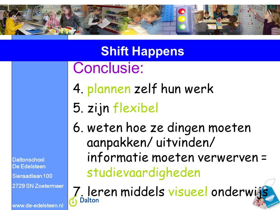 Daltonschool De Edelsteen Sieraadlaan 100 2729 SN Zoetermeer www.de-edelsteen.nl Shift Happens Conclusie: 4. plannen zelf hun werk 5. zijn flexibel 6.