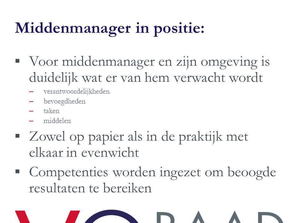 Middenmanager in positie:  Voor middenmanager en zijn omgeving is duidelijk wat er van hem verwacht wordt – verantwoordelijkheden – bevoegdheden – ta