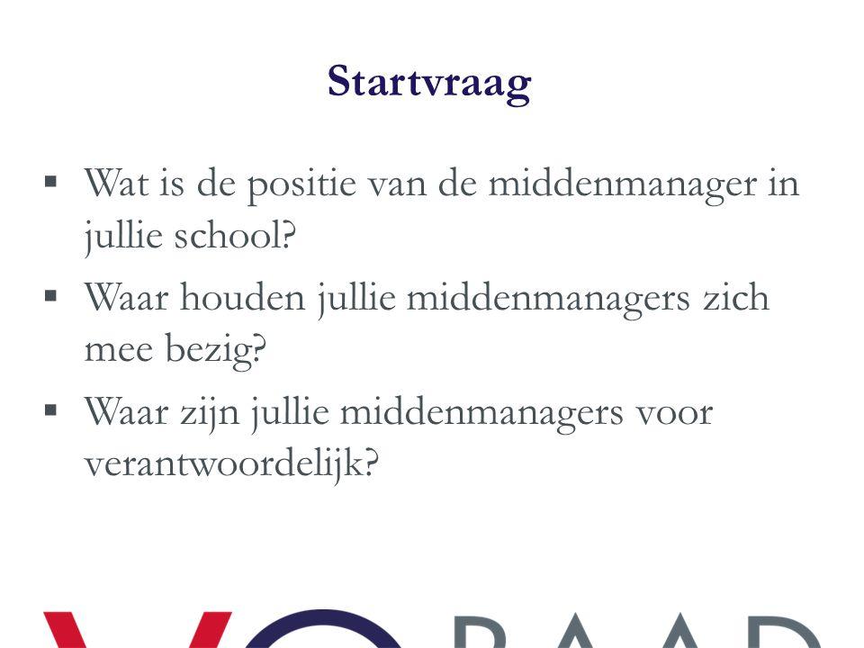 Startvraag  Wat is de positie van de middenmanager in jullie school?  Waar houden jullie middenmanagers zich mee bezig?  Waar zijn jullie middenman