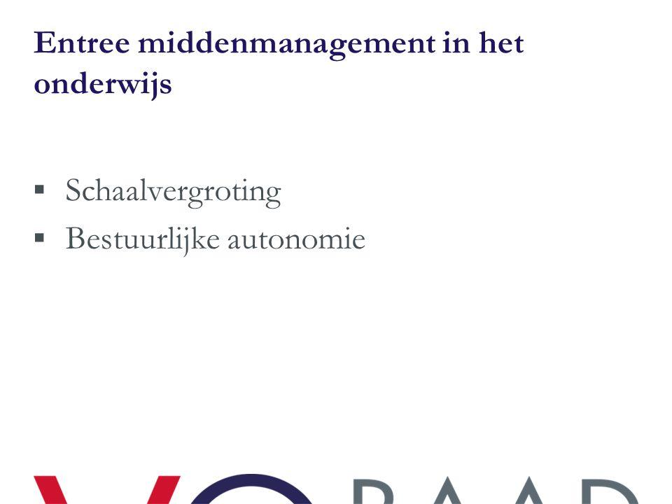 Entree middenmanagement in het onderwijs  Schaalvergroting  Bestuurlijke autonomie