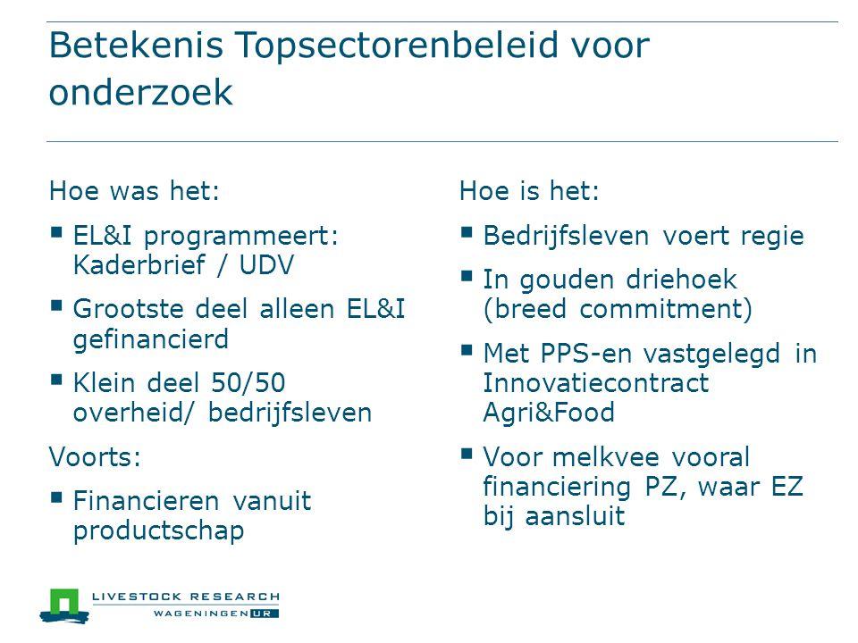 Betekenis Topsectorenbeleid voor onderzoek Hoe was het:  EL&I programmeert: Kaderbrief / UDV  Grootste deel alleen EL&I gefinancierd  Klein deel 50