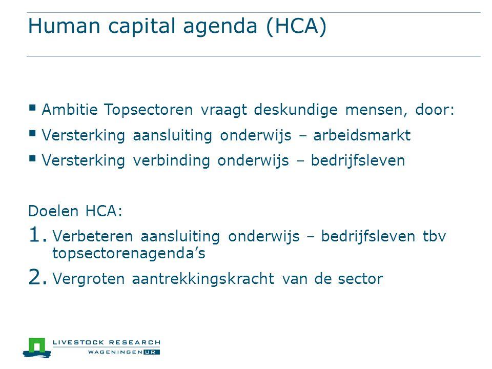Human capital agenda (HCA)  Ambitie Topsectoren vraagt deskundige mensen, door:  Versterking aansluiting onderwijs – arbeidsmarkt  Versterking verbinding onderwijs – bedrijfsleven Doelen HCA: 1.