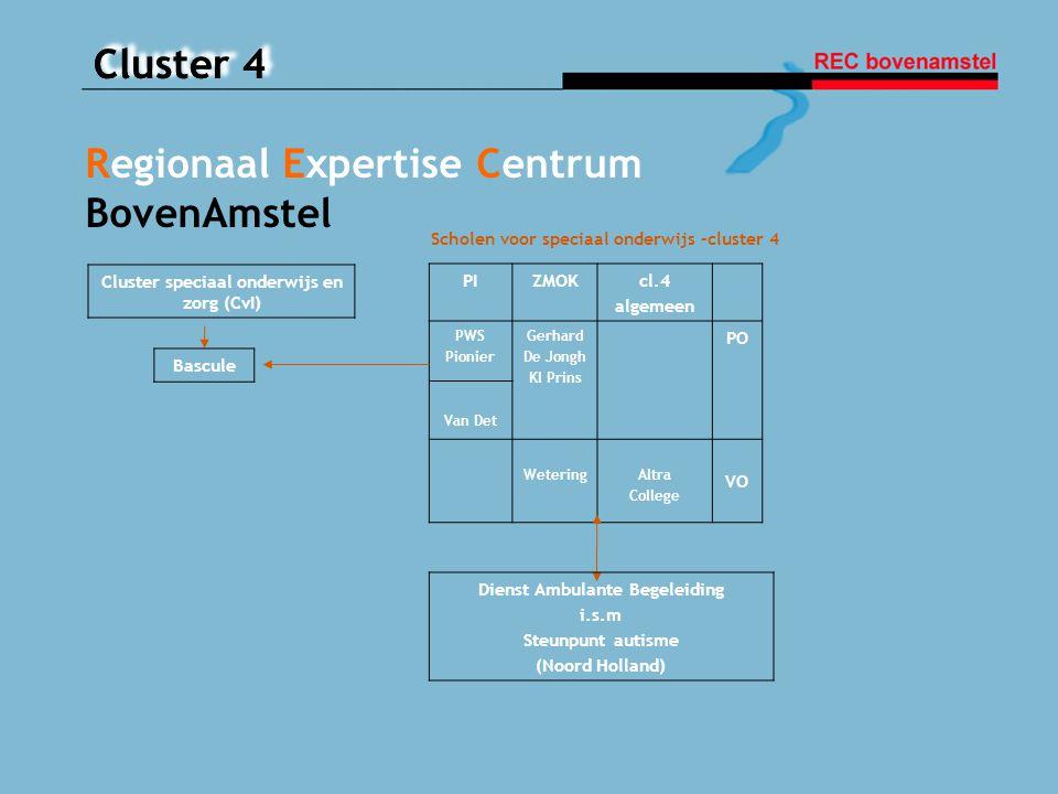 Cluster 4 Regionaal Expertise Centrum BovenAmstel Cluster speciaal onderwijs en zorg (CvI) PIZMOKcl.4 algemeen PWS Pionier Van Det Gerhard De Jongh Kl