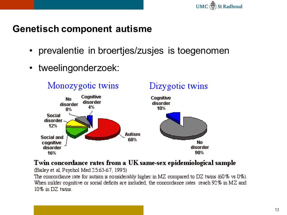 13 Genetisch component autisme prevalentie in broertjes/zusjes is toegenomen tweelingonderzoek: