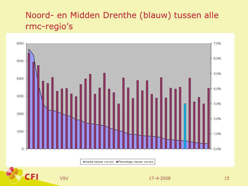 17-4-2008VSV15 Noord- en Midden Drenthe (blauw) tussen alle rmc-regio's