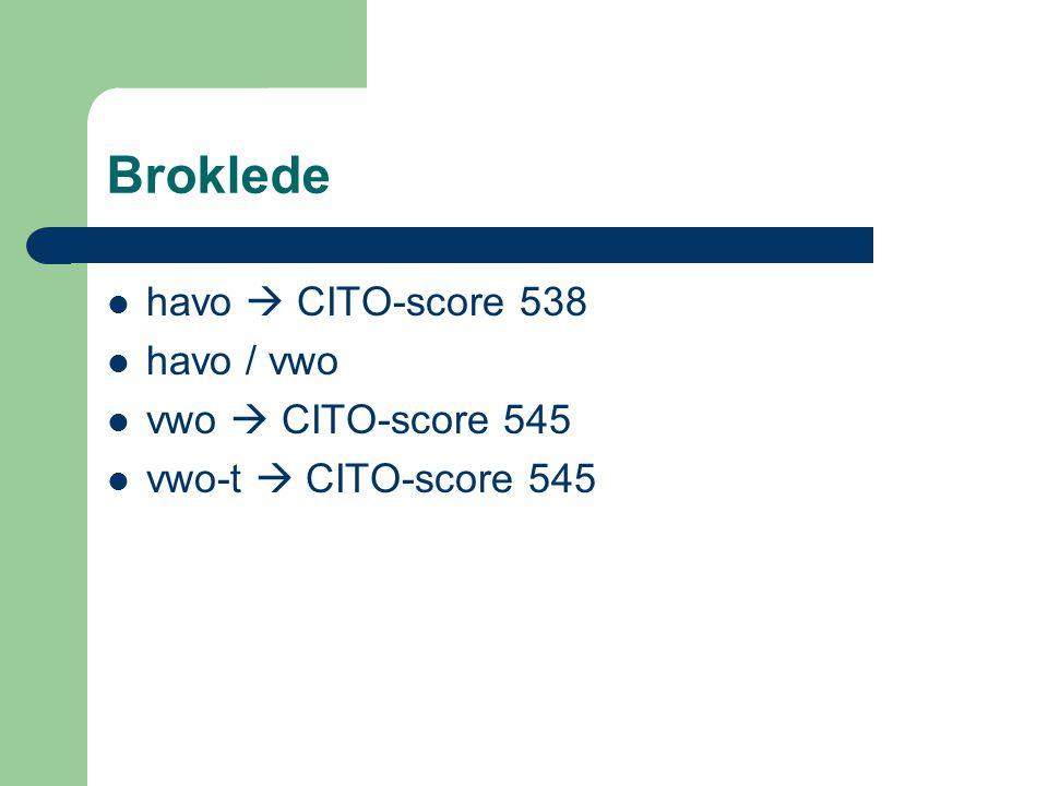 Broklede havo  CITO-score 538 havo / vwo vwo  CITO-score 545 vwo-t  CITO-score 545