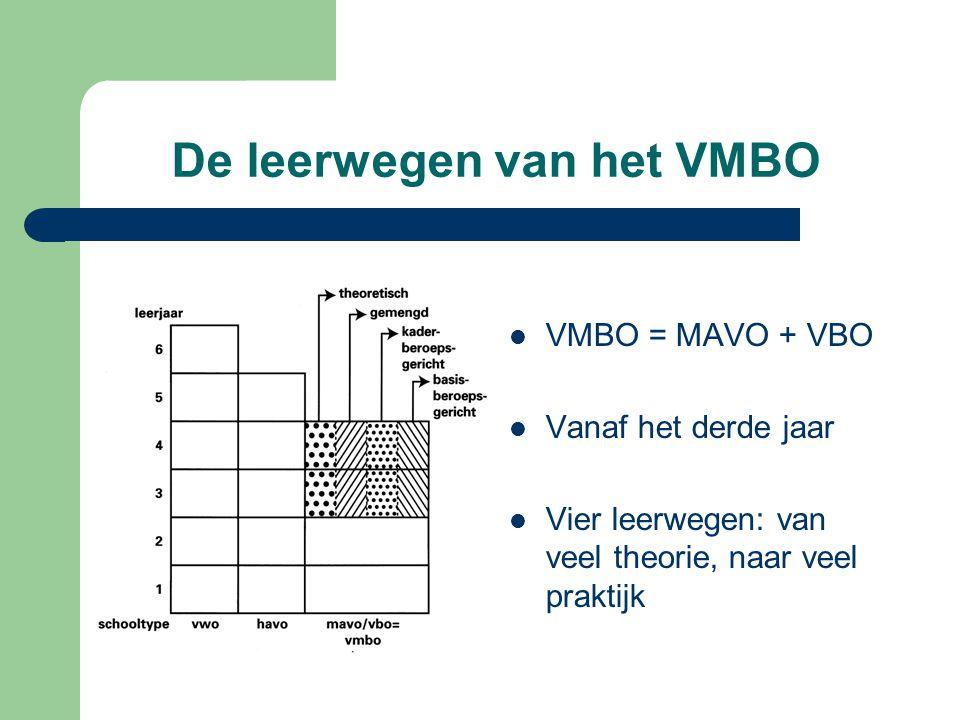 De leerwegen van het VMBO VMBO = MAVO + VBO Vanaf het derde jaar Vier leerwegen: van veel theorie, naar veel praktijk