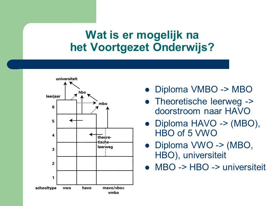 Wat is er mogelijk na het Voortgezet Onderwijs? Diploma VMBO -> MBO Theoretische leerweg -> doorstroom naar HAVO Diploma HAVO -> (MBO), HBO of 5 VWO D