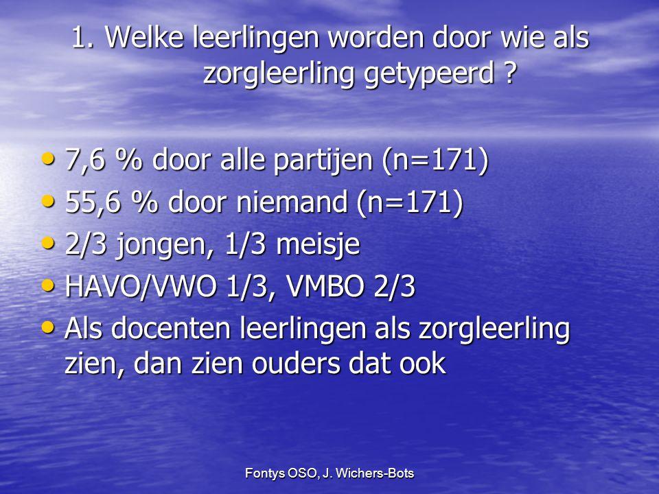 Fontys OSO, J. Wichers-Bots 1. Welke leerlingen worden door wie als zorgleerling getypeerd ? 7,6 % door alle partijen (n=171) 7,6 % door alle partijen