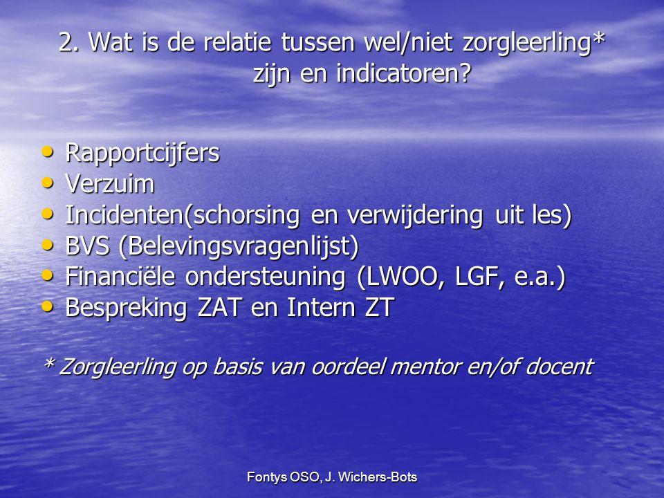 Fontys OSO, J. Wichers-Bots 2. Wat is de relatie tussen wel/niet zorgleerling* zijn en indicatoren? Rapportcijfers Rapportcijfers Verzuim Verzuim Inci