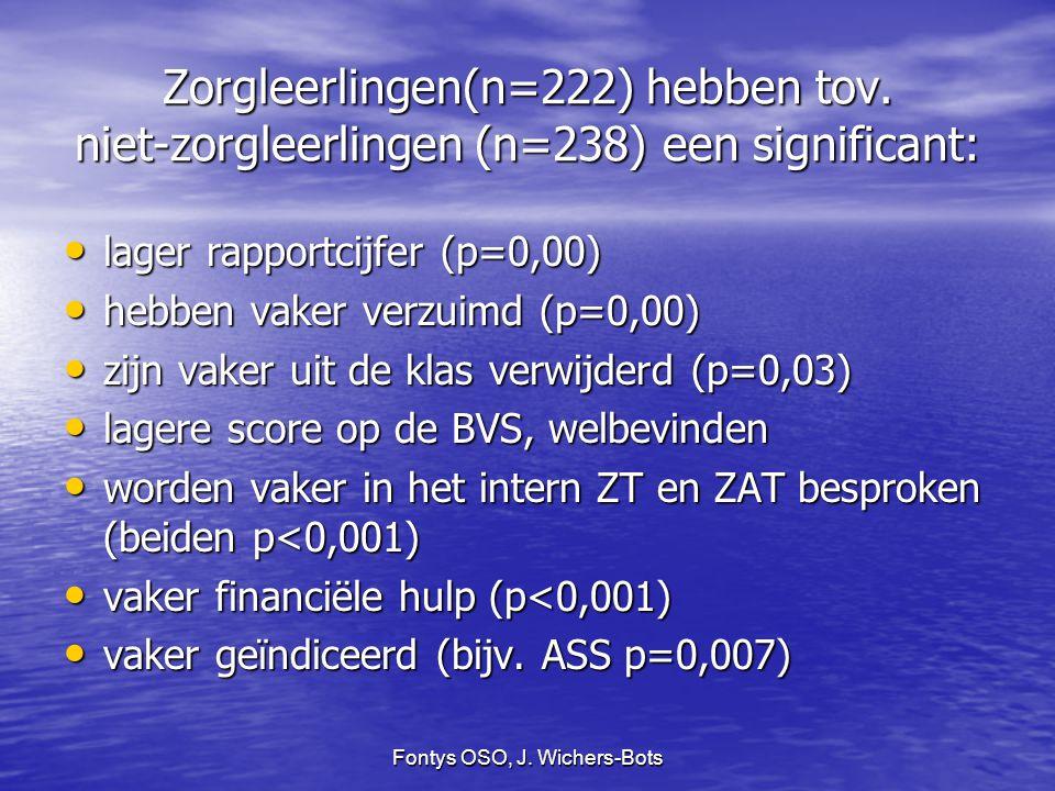 Fontys OSO, J. Wichers-Bots Zorgleerlingen(n=222) hebben tov. niet-zorgleerlingen (n=238) een significant: lager rapportcijfer (p=0,00) lager rapportc