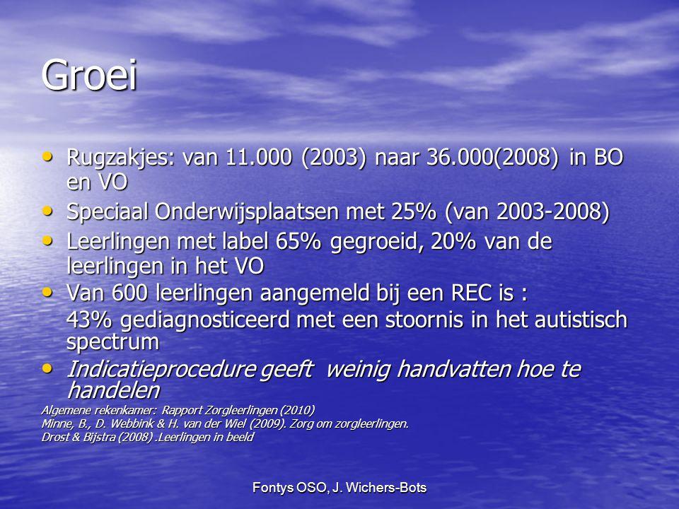 Fontys OSO, J. Wichers-Bots Groei Rugzakjes: van 11.000 (2003) naar 36.000(2008) in BO en VO Rugzakjes: van 11.000 (2003) naar 36.000(2008) in BO en V