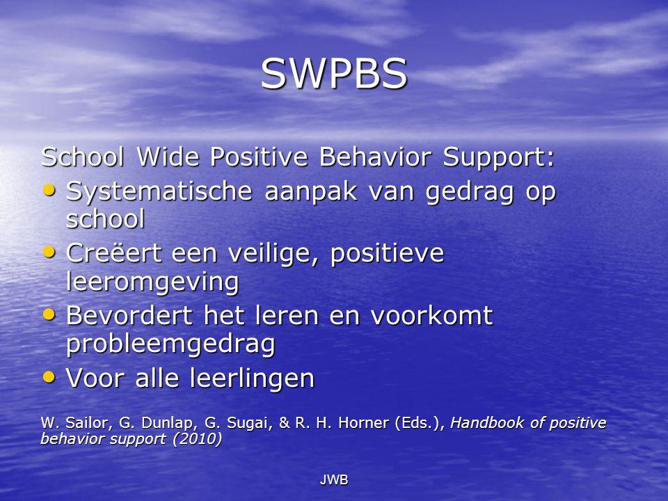 JWB SWPBS is combinatie van Visie (Inspireren van intrinsieke besluiten) Visie (Inspireren van intrinsieke besluiten) Gemeenschappelijke waarden (Bepaal met elkaar wat je belangrijk vindt en leer ze aan) Gemeenschappelijke waarden (Bepaal met elkaar wat je belangrijk vindt en leer ze aan) Wetenschappelijk onderzoek* (Doe wat werkt) Wetenschappelijk onderzoek* (Doe wat werkt) Lewis, T.