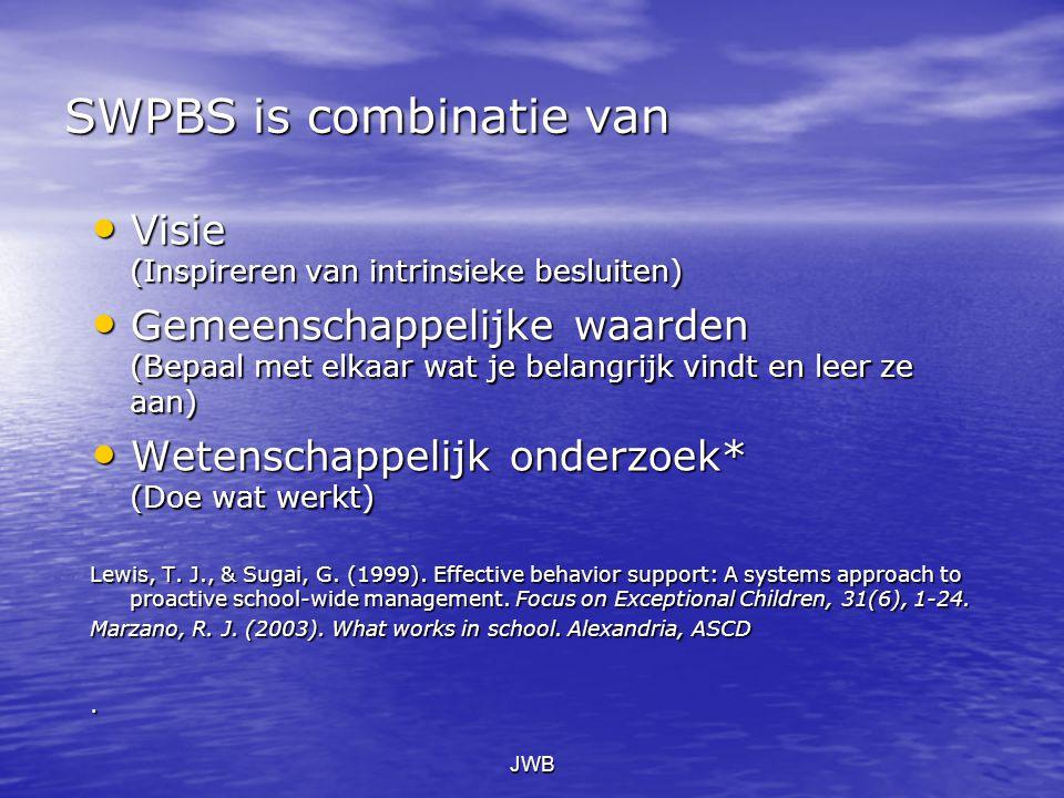 JWB SWPBS is combinatie van Visie (Inspireren van intrinsieke besluiten) Visie (Inspireren van intrinsieke besluiten) Gemeenschappelijke waarden (Bepa
