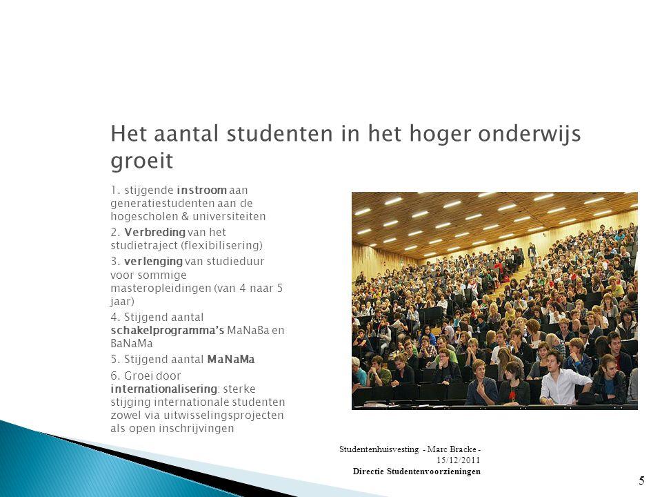 Studentenhuisvesting - Marc Bracke - 15/12/2011 Directie Studentenvoorzieningen 5 Het aantal studenten in het hoger onderwijs groeit 1.