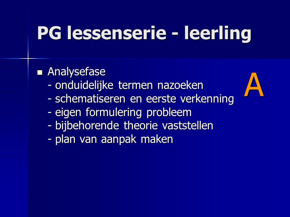 PG lessenserie - leerling Analysefase - onduidelijke termen nazoeken - schematiseren en eerste verkenning - eigen formulering probleem - bijbehorende