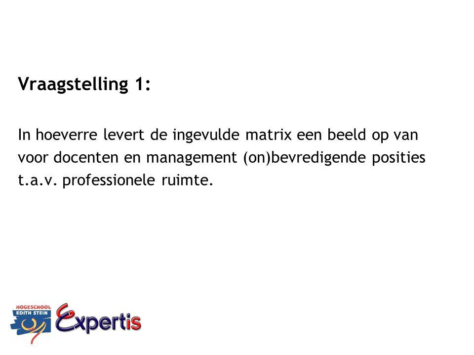 Vraagstelling 1: In hoeverre levert de ingevulde matrix een beeld op van voor docenten en management (on)bevredigende posities t.a.v. professionele ru