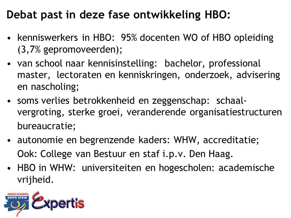 Debat past in deze fase ontwikkeling HBO: kenniswerkers in HBO: 95% docenten WO of HBO opleiding (3,7% gepromoveerden); van school naar kennisinstelli
