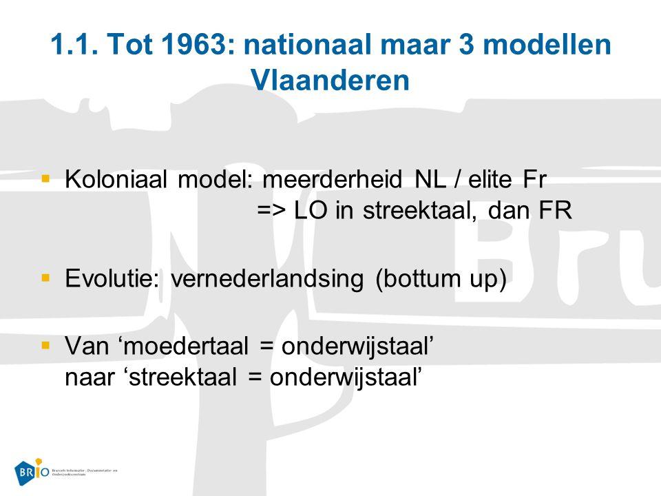 1.1. Tot 1963: nationaal maar 3 modellen Vlaanderen  Koloniaal model: meerderheid NL / elite Fr => LO in streektaal, dan FR  Evolutie: vernederlands