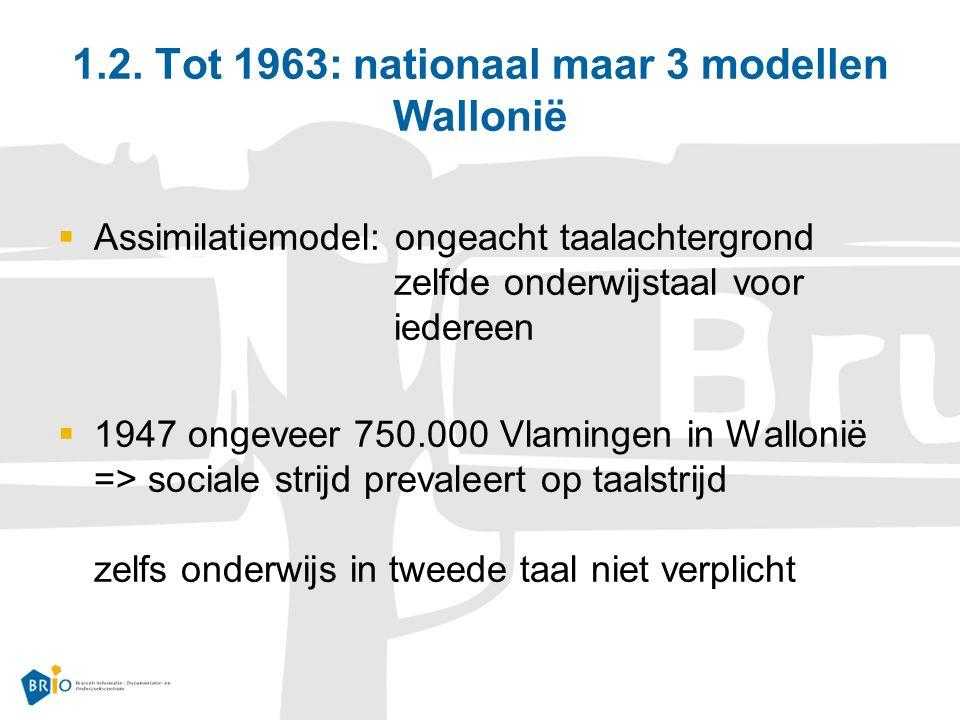 1.2. Tot 1963: nationaal maar 3 modellen Wallonië  Assimilatiemodel: ongeacht taalachtergrond zelfde onderwijstaal voor iedereen  1947 ongeveer 750.