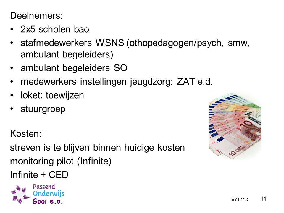 11 Deelnemers: 2x5 scholen bao stafmedewerkers WSNS (othopedagogen/psych, smw, ambulant begeleiders) ambulant begeleiders SO medewerkers instellingen