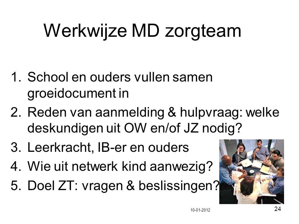 24 Werkwijze MD zorgteam 1.School en ouders vullen samen groeidocument in 2.Reden van aanmelding & hulpvraag: welke deskundigen uit OW en/of JZ nodig?