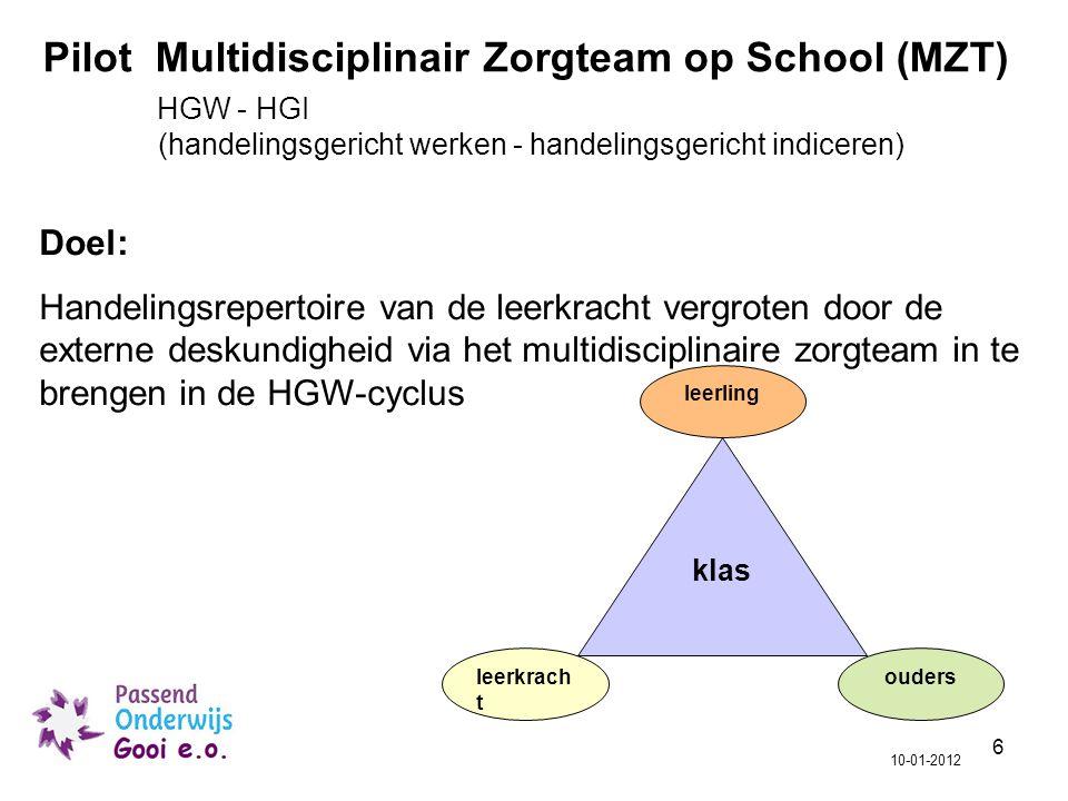 6 Pilot Multidisciplinair Zorgteam op School (MZT) HGW - HGI (handelingsgericht werken - handelingsgericht indiceren) Doel: Handelingsrepertoire van d