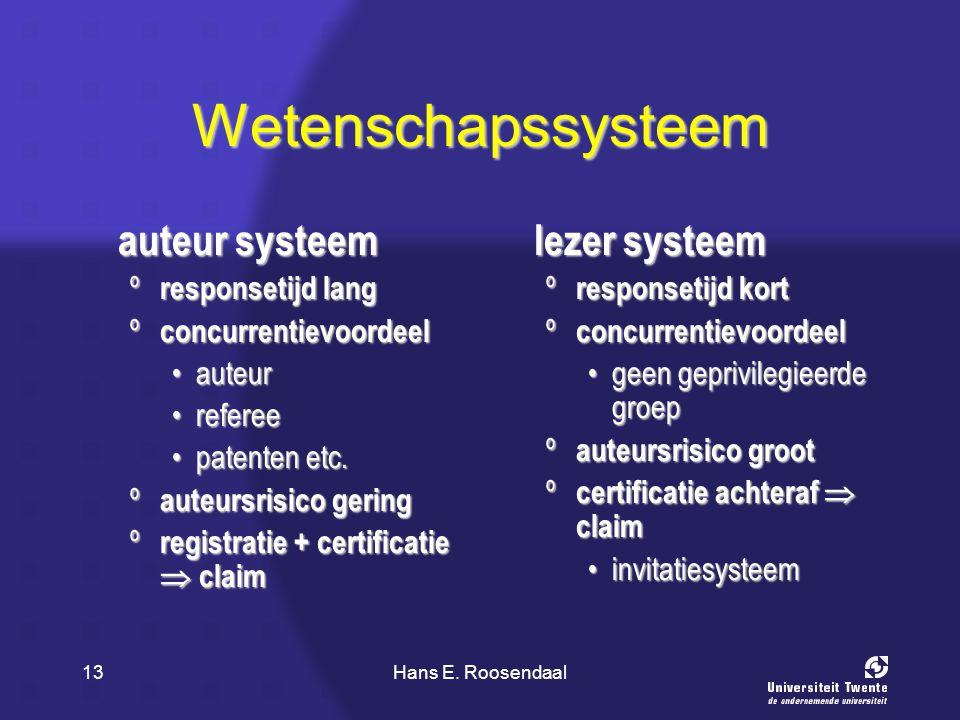 Hans E. Roosendaal13 Wetenschapssysteem auteur systeem auteur systeem º responsetijd lang º concurrentievoordeel auteurauteur refereereferee patenten