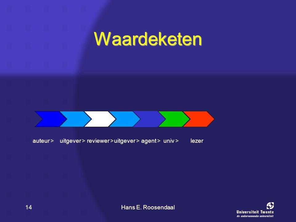 Hans E. Roosendaal14 Waardeketen lezeruniv >agent >uitgever >reviewer >auteur >uitgever >