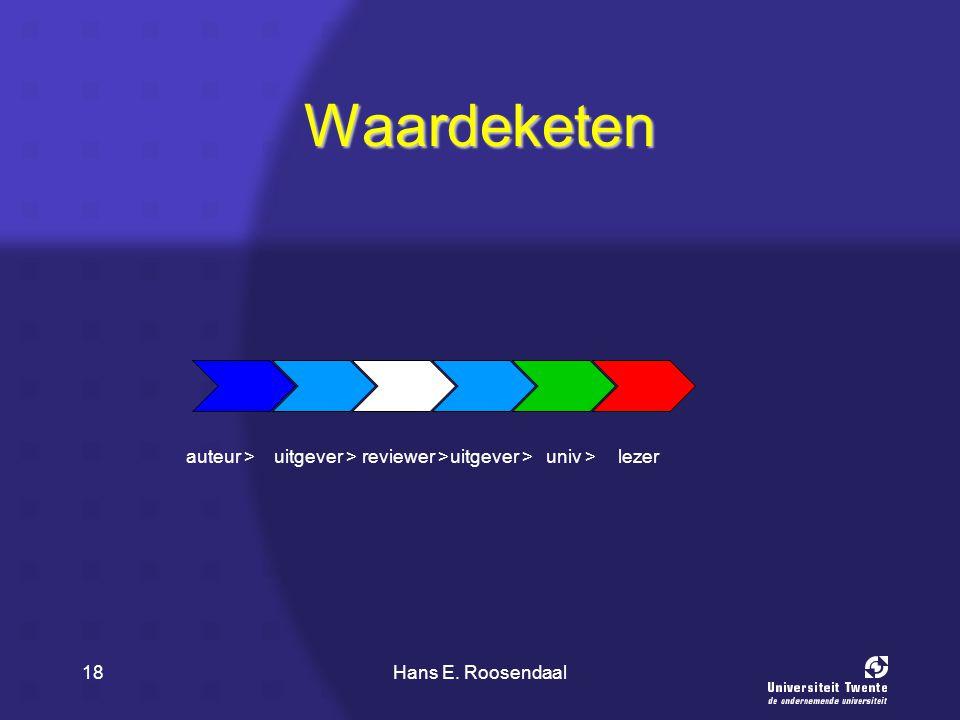 Hans E. Roosendaal18 Waardeketen lezeruniv >uitgever >reviewer >auteur >uitgever >