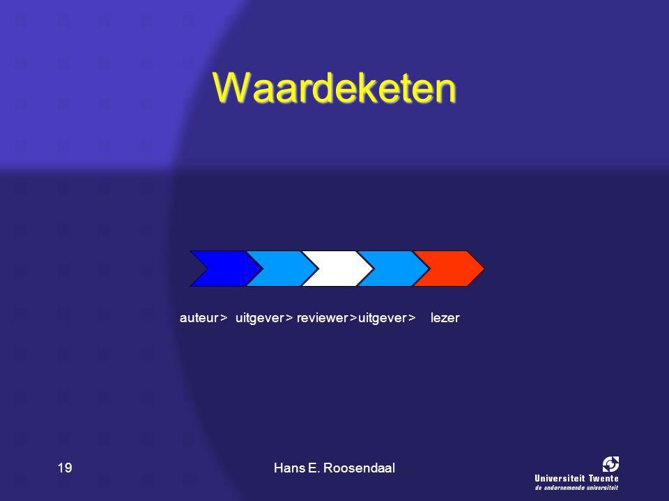 Hans E. Roosendaal19 Waardeketen lezeruitgever >reviewer >auteur >uitgever >